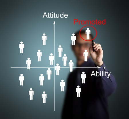 people attitude: business man promote the best attitude and highest ability employee Stock Photo