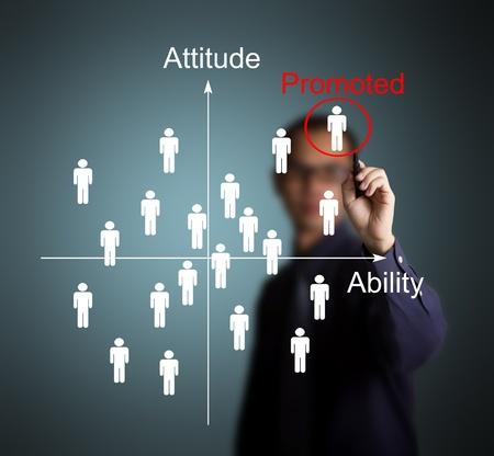 ACTITUD: hombre de negocios promover la mejor actitud y mayor capacidad de los empleados