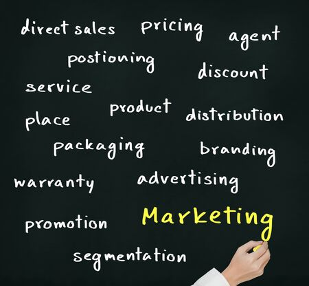 hand writing marketing concept on chalkboard photo