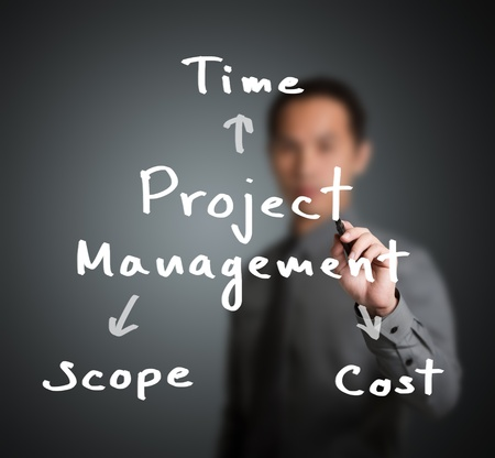resource management: business man writing project management concept time - cost - scope