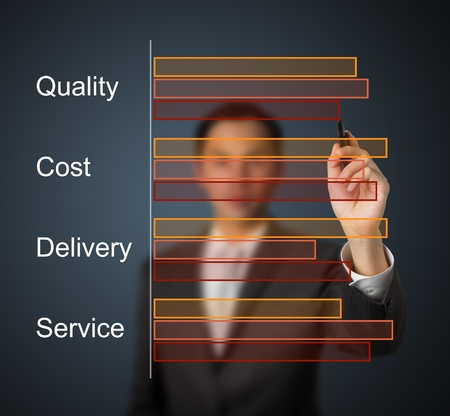 cost of education: businessman drawing quality - cost - delivery - service comparing bar chart Stock Photo