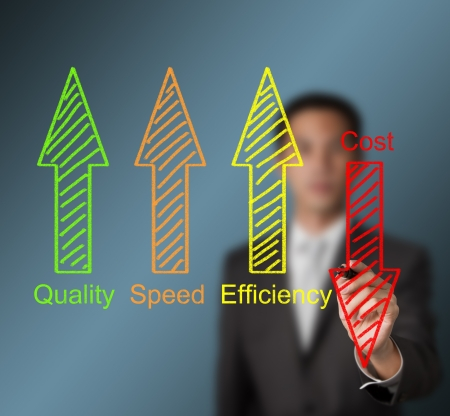 competitive business: business man writing industrial product and service improvement concept of increased quality - speed - efficiency and reduced cost