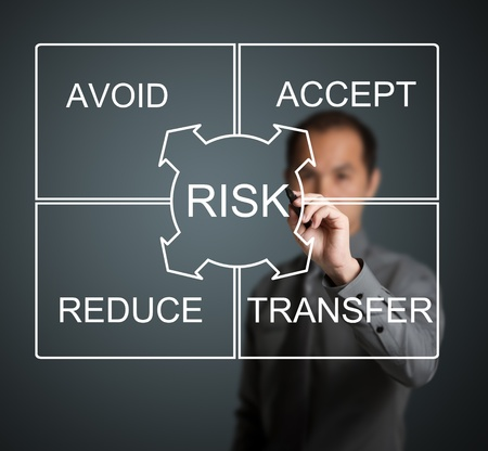 the risk: businessman writing risk management concept avoid - accept - reduce - transfer Stock Photo