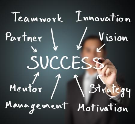 mentor: business man writing success component concept