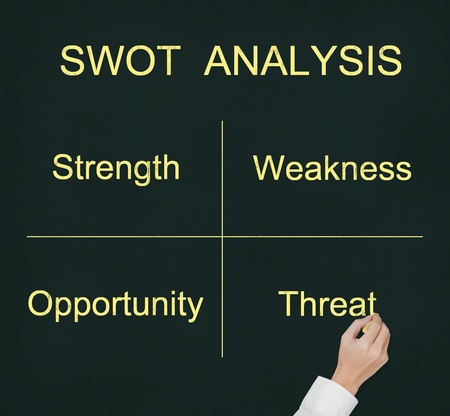 swot: hand writing swot analysis diagram ( strength - weakness - opportunity - threat )