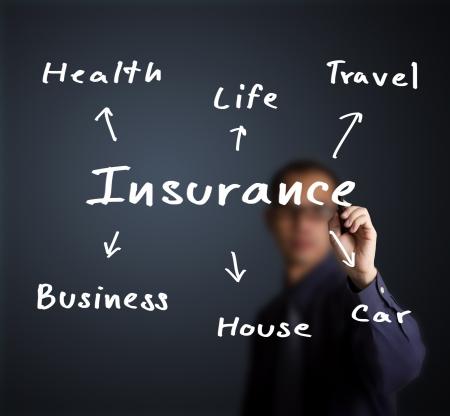 ubezpieczenia: Człowiek pisania biznes pojęcie ubezpieczenia