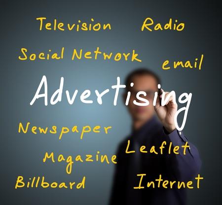 zakenman schriftelijk reclame concept met verschillende type media