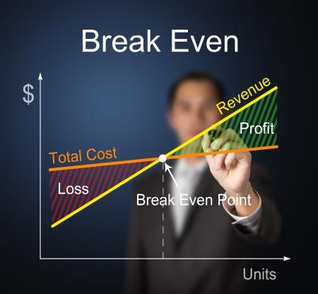 perdidas y ganancias: hombre de negocios por escrito o gr�fico de la contabilidad financiera descanso Evan, que el equilibrio de costes e ingresos Foto de archivo