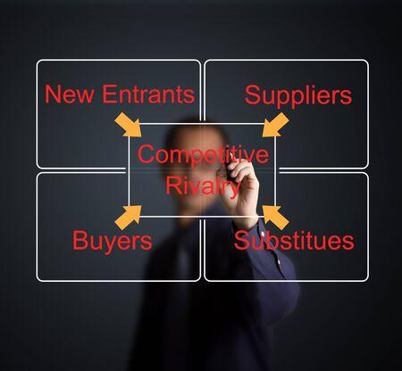 business rival: hombre de negocios por escrito cinco diagrama de an�lisis de fuerzas (cinco fuerza competitiva del operador rival, el nuevo proveedor, comprador, y suplente)
