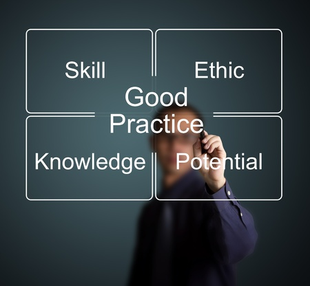 human potential: business man writing good practice concept skill - ethic - knowledge - potential