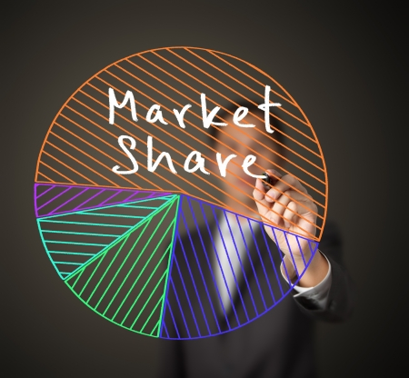 competitive business: business man drawing market share pie chart