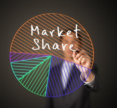 main market: uomo d'affari disegno di quota di mercato grafico a torta Archivio Fotografico
