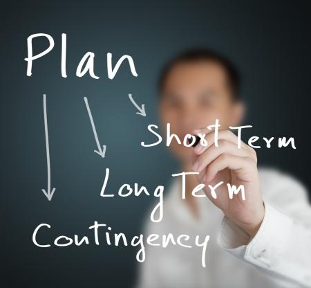 plan van aanpak: zakenman schrijven planning concept van tijd relevante business plan (korte termijn, lange termijn, onvoorziene)