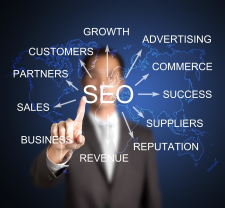 reputation: business man showing that search engine optimization ( SEO ) is channel to worldwide customer, commerce,  sale, success, reputation, partner etc.