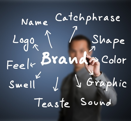 business man writing  brand concept of various attribute branding expression photo