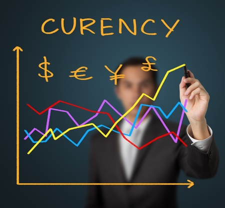 currency exchange: business man writing financial currency graph of dollar, euro, yen and pound sterling