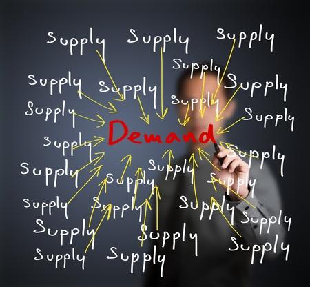 point of demand: business man writing economic surplus market concept