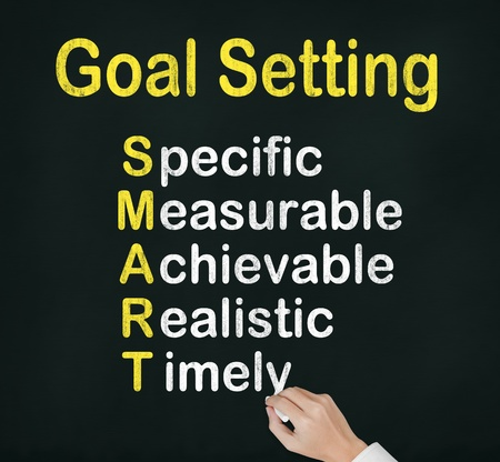 hand writing  smart goal or objective setting - specific - measurable - achievable realistic - timely on chalkboard