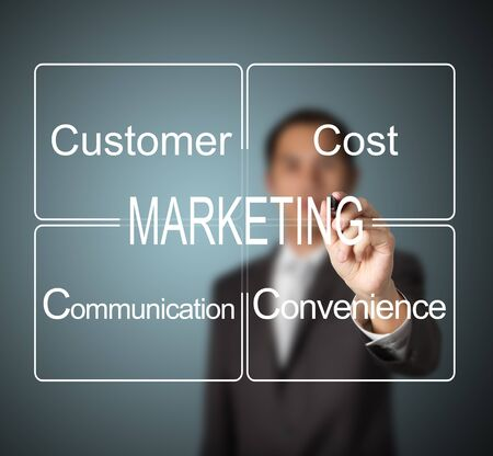 principle: business man writing modern marketing concept customer - cost - convenience - communication Stock Photo