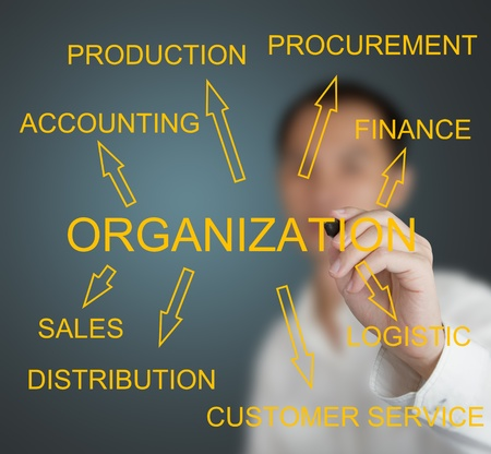 business man writing organization and main department photo