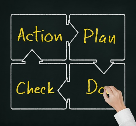 hand writing control and continuous improvement method for business process, PDCA - plan - do - check - action circle on chalkboard Stock Photo - 13417121