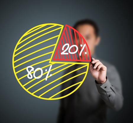 business man drawing 80 - 20 percent pie chart