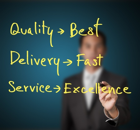 collate: business man writing industrial product and service evaluation of  quality - best, delivery - fast,  service - excellence