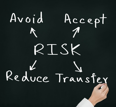 hand writing risk management concept avoid - accept - reduce - transfer on chalkboard photo