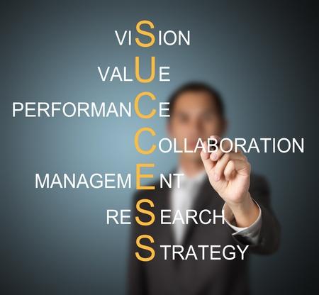 exito: hombre de negocios de �xito escrito por el concepto de palabras cruzadas del componente de �xito (ver - valor - el rendimiento - la colaboraci�n - gesti�n - la investigaci�n - la estrategia) Foto de archivo
