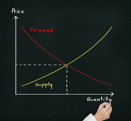 hand writing economic demand - supply graph on chalkboard photo