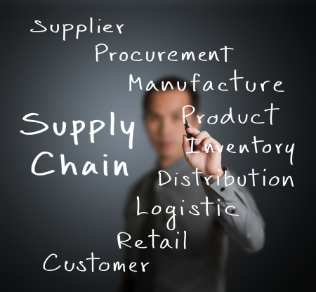 business man writing supply chain management concept by flow from supplier to customer Stock Photo - 13549959