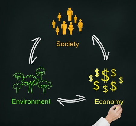 relate: hand writing sustainable business balance diagram of society environment and economy
