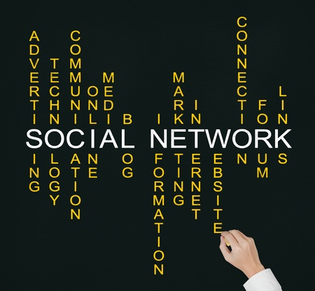 hand writing social network concept by crossword of related word such as internet, technology, advertising, online, marketing, media etc Stock Photo - 13549971