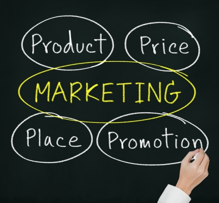hand writing business concept of marketing product - price - place - promotion on chalkboard Stock Photo - 13670682