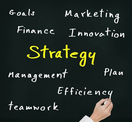 hand writing business strategy and others related word Stock Photo - 13721281