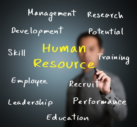 human resource: business man writing human resource concept Stock Photo