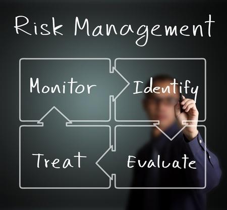 to continue: hombre de negocios por escrito concepto de c�rculo de control de gesti�n de riesgos identifique - evaluar - el tratamiento - seguimiento