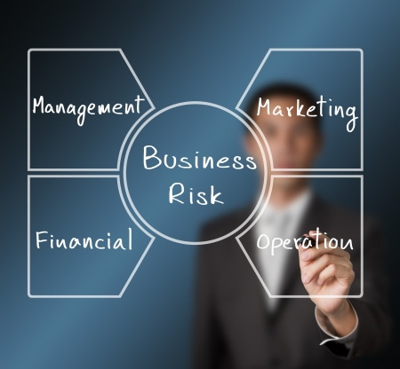business man writing business risk diagram   management - operation - marketing - financial   Foto de archivo