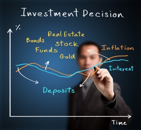 economic theory: business man writing investment decision according to interest and inflation different