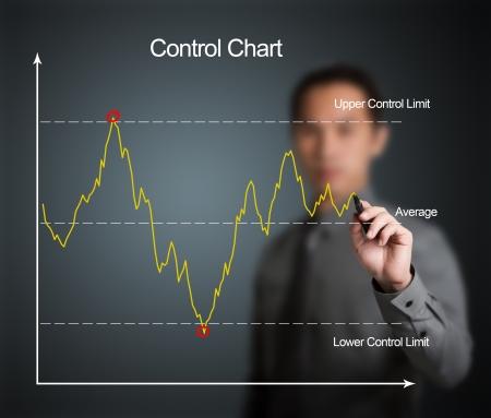 control de calidad: hombre de negocios por escrito de control del gr�fico