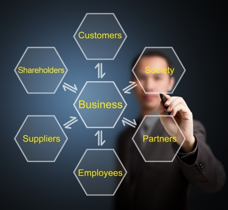 business man writing relation and exchange transfer process of business and customer, society, partner, employee, supplier and shareholder photo