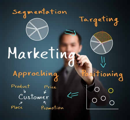 marketing: business man writing marketing process concept   segmentation - targeting - positioning - approaching   Stock Photo