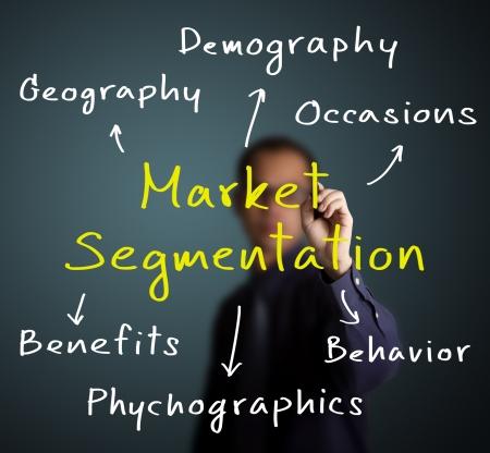 demografia: hombre de negocios por escrito el método de segmentación de mercado por atributos diferentes Foto de archivo