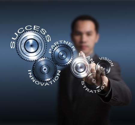 ingenieria industrial: conducci�n de negocios hombre de negocios equipo de proceso de la visi�n - estrategia - plan - socios - la innovaci�n - el �xito