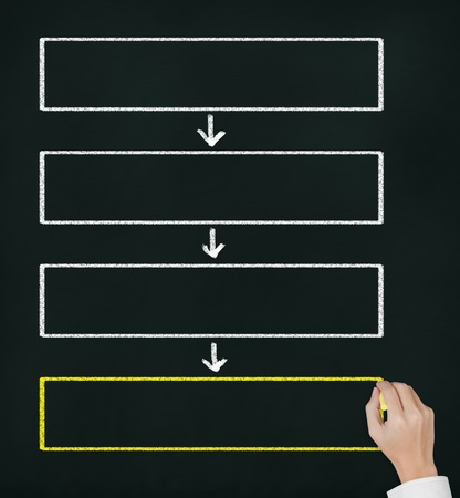 business hand drawing blank four stage strategy flowchart on chalkboard photo