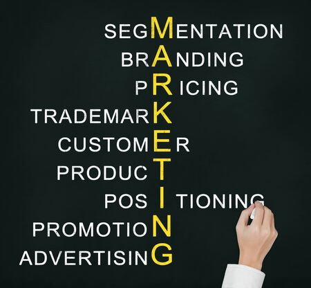 business hand writing marketing concept by crossword component   branding - pricing - positioning - product - promotion - advertising - trademark - segmentation - customer   photo