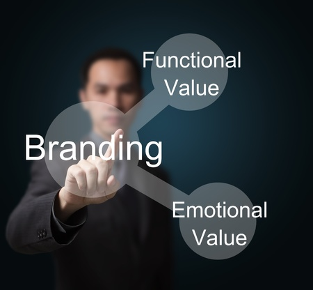 functional: business man present marketing concept of branding by functional and emotional value