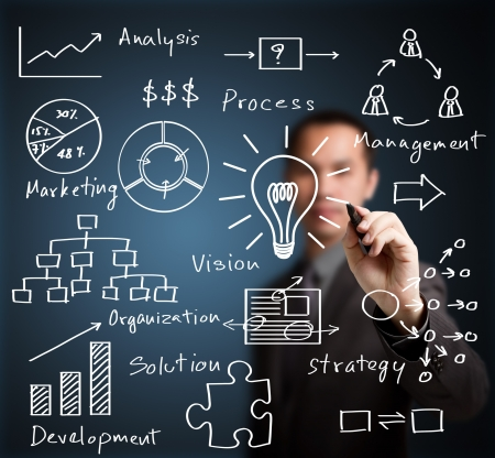 strategy diagram: business man writing business idea concept Stock Photo