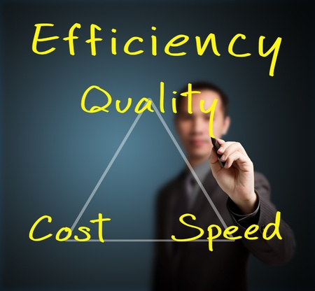 cost: business man writing efficiency concept of quality cost and speed
