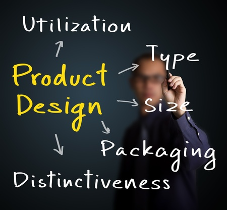 utilization: business man writing product design concept   utilization - type - size - packaging - distinctiveness   Stock Photo